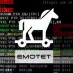 Emotet Returns